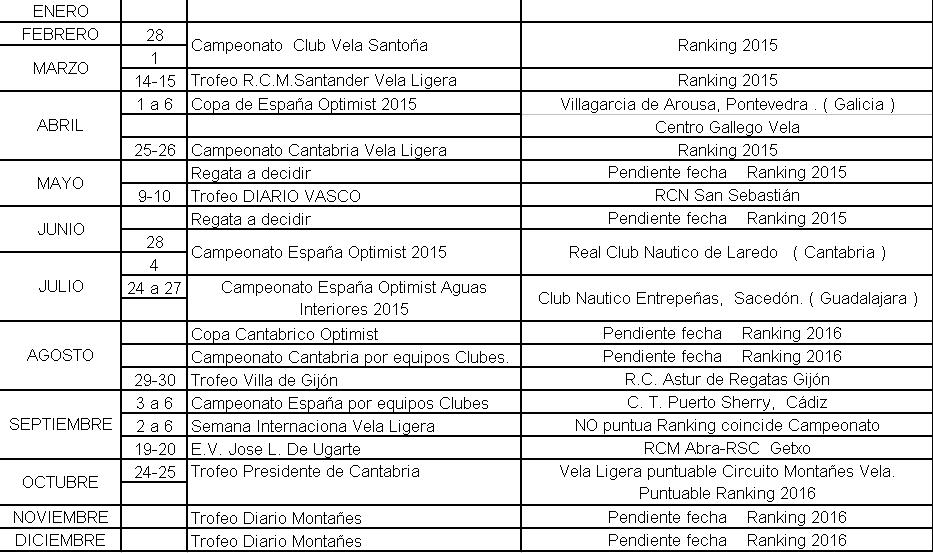 Calendario Optimist 2015